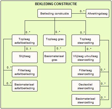 FM_Bekleding%20constructie.png